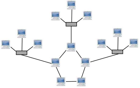 topologi-hybrid-jaringan-komputer