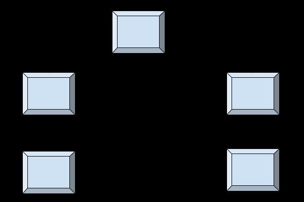 topologi-mesh-jaringan-komputer