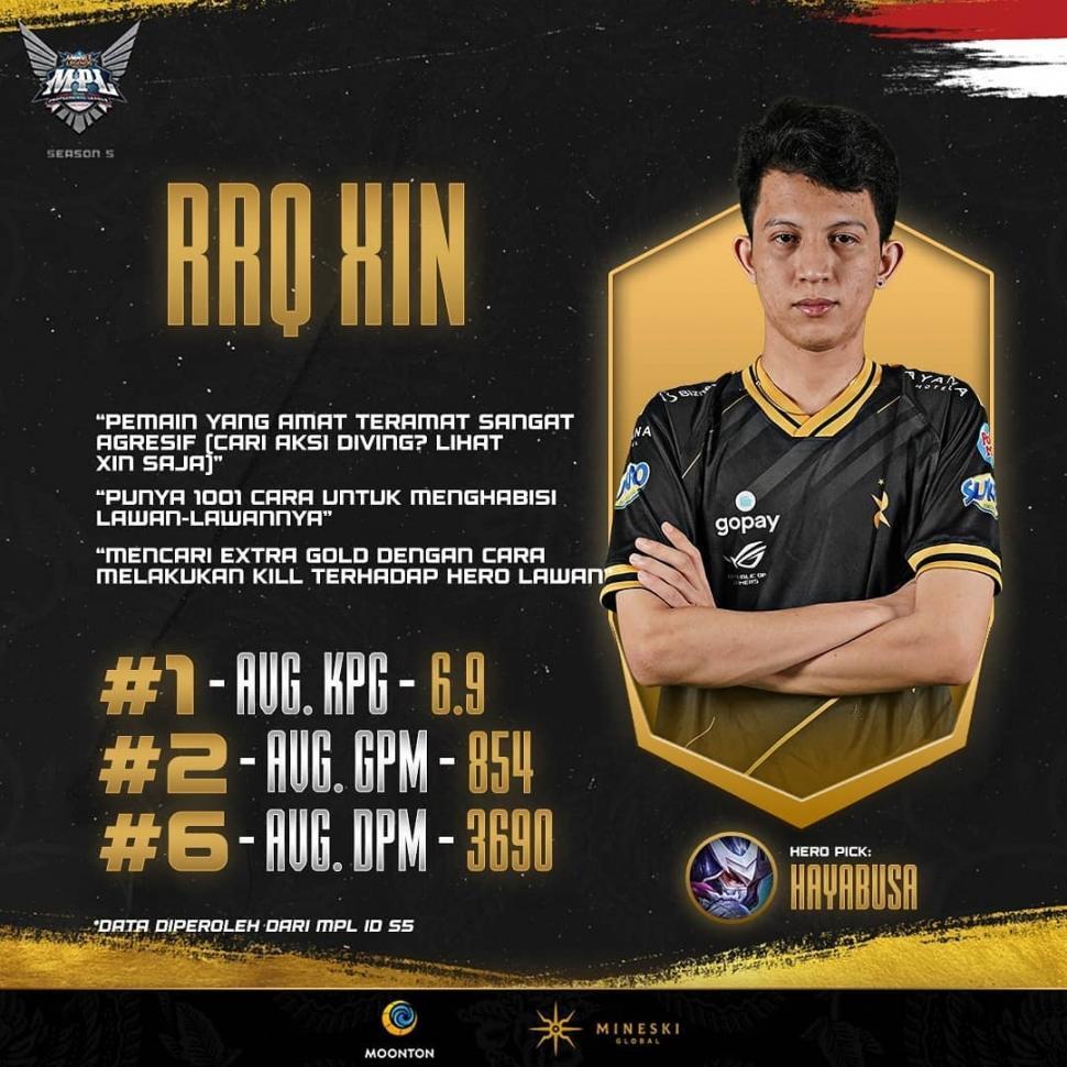 Sidelaner terbaik MPL Indonesia Season 5. (instagram/mpl.id.official)