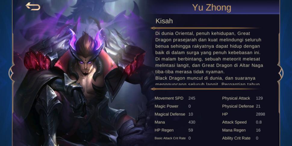 Latar belakang cerita Yu Zhong. (HiTekno.com)