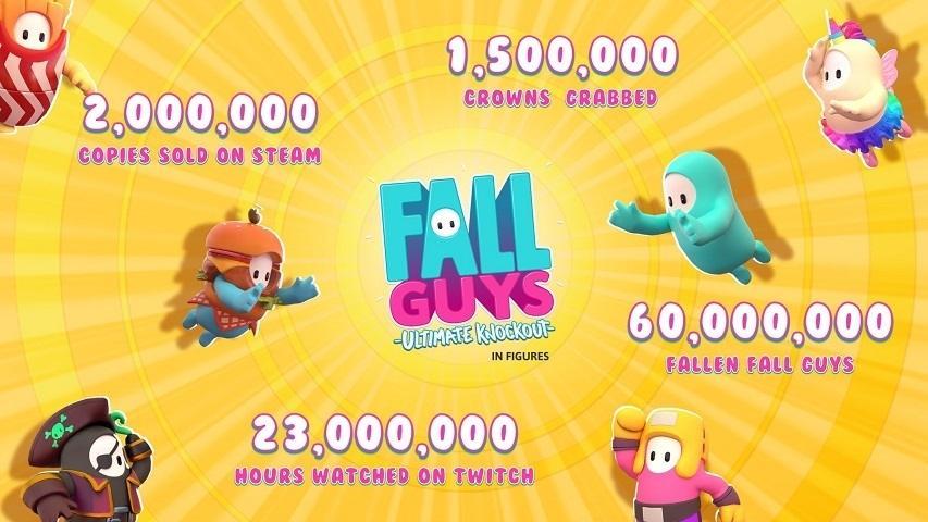 Fall Guys capai 2 juta player. (Devolver Digital)