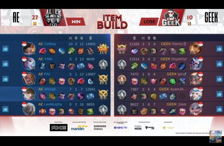 Alter Ego vs Geek Fam. (youtube/MPL Indonesia)
