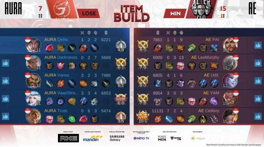 Game pertama Aura Fire vs Alter Ego dimenangkan AE dengan skor 15 vs 7. (YouTube/ MPL Indonesia)