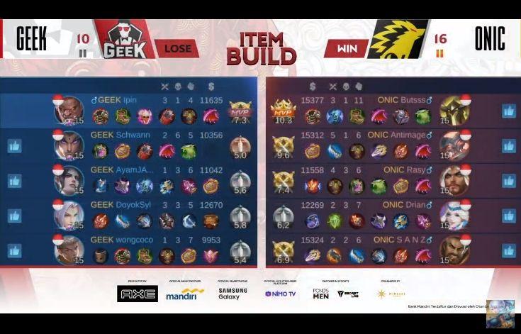 ONIC vs Geek Fam di MPL Indonesia Season 6 Week 3. (MPL Indonesia)