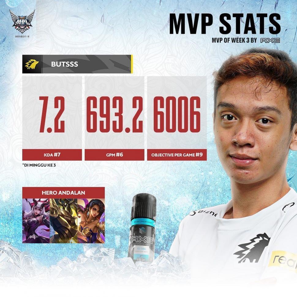 MVP Week 3 MPL Indonesia Season 6. (instagram/mpl.id.official)