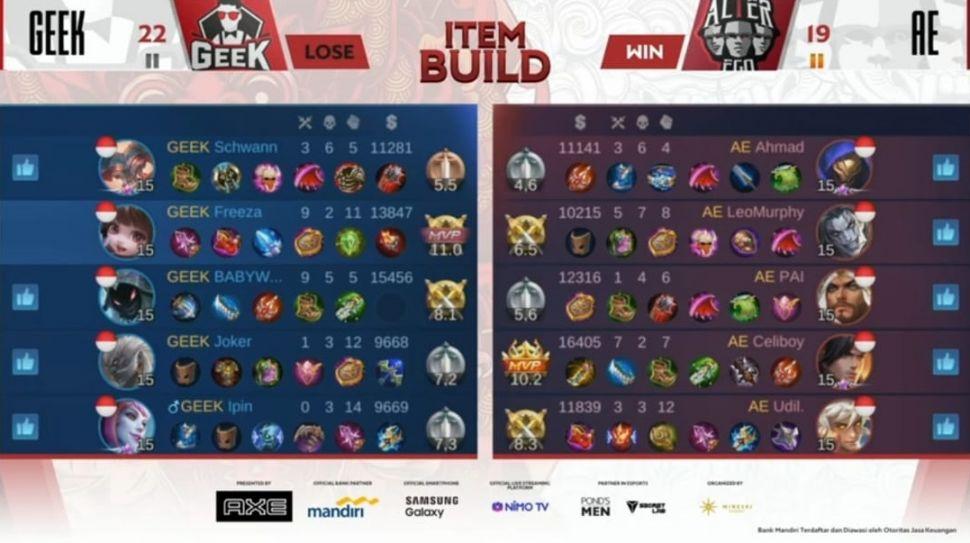 Geek Fam vs Alter Ego. (MPL Indonesia)