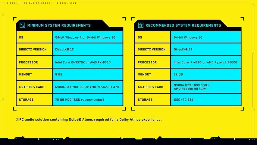 Spesifikasi PC Cyberpunk 2077. (CD Projekt Red)