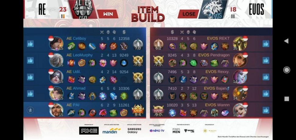 EVOS vs Alter Ego Week 4 MPL Season 6. (MPL Indonesia)