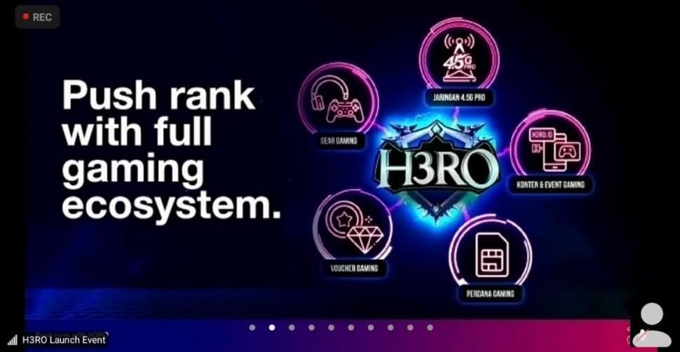 Kartu perdana H3RO. (3 Indonesia)