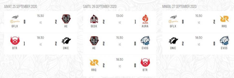 Hasil pertandingan Week 7 MPL Indonesia Season 6. (id-mpl.com)