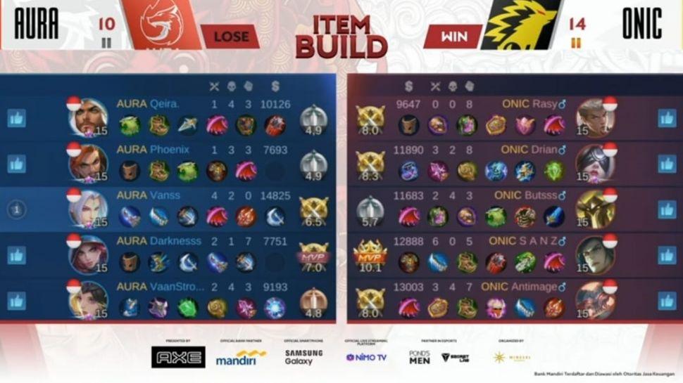 Aura Fire vs ONIC. (MPL Indonesia)