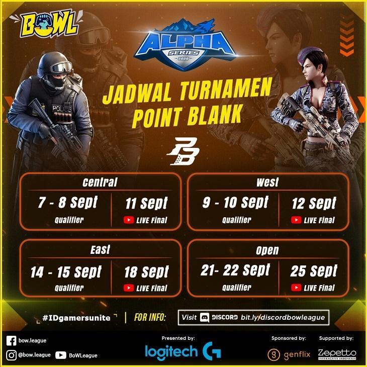 Alpha Series Point Blank. (BoWL)