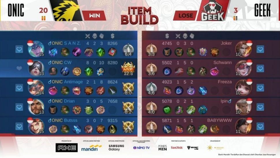 ONIC vs Geek Fam. (MPL Indonesia)