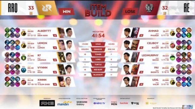 Game 5 Final MPL Indonesia Season 6, RRQ Hoshi vs Alter Ego. (MPL Indonesia)