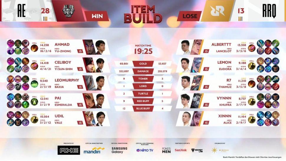 Game 4 Final MPL Indonesia Season 6, RRQ Hoshi vs Alter Ego. (MPL Indonesia)