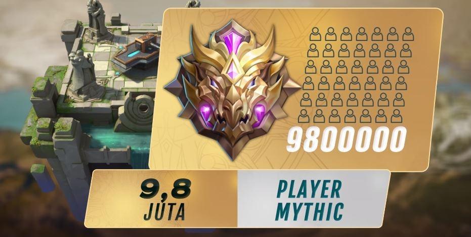 Jumlah player Mythic di Mobile Legends. (Facebook/ Mobile Legends Bang Bang)