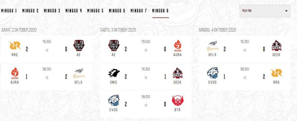 Hasil pertandingan pada  Week 8 MPL Indonesia Season 6. (MPL Indonesia)