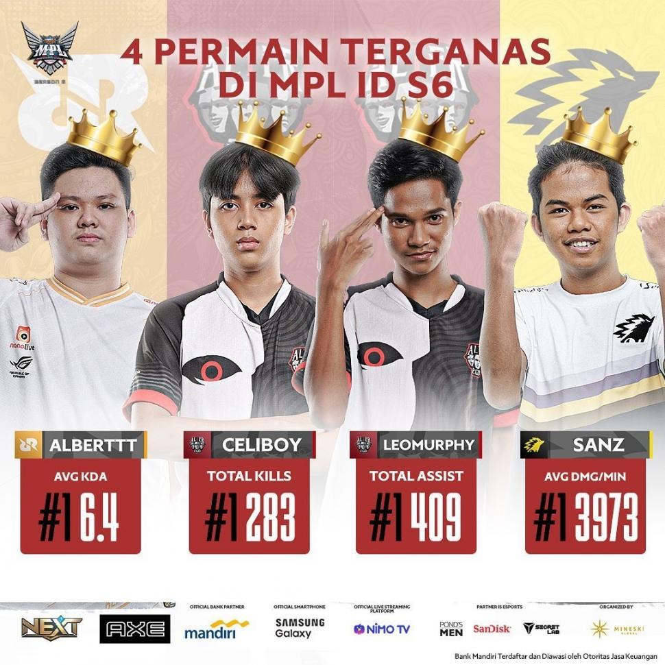 Empat pemain terganas di MPL Indonesia Season 6. (Instagram/ mpl.id.official)