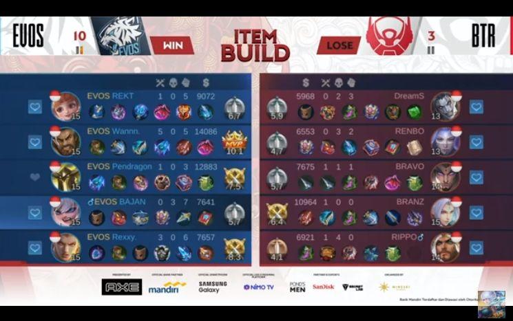 EVOS Legends vs Bigetron Alpha. (MPL Indonesia)
