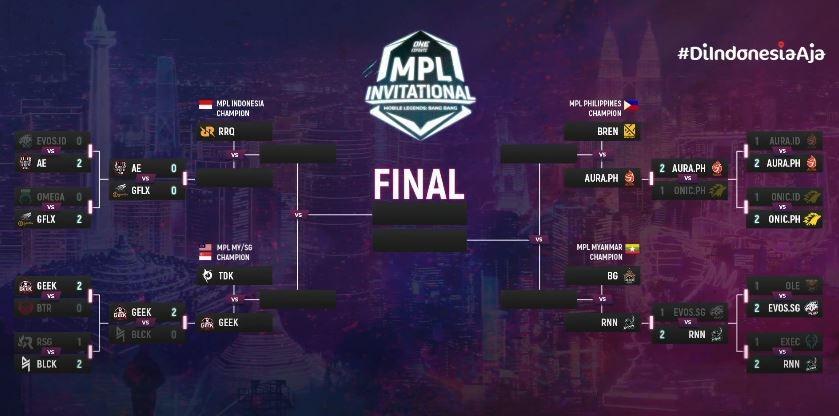 Bagan pertandingan ONE Esports MPL Invitational. (YouTube/ Mobile Legends Bang Bang)