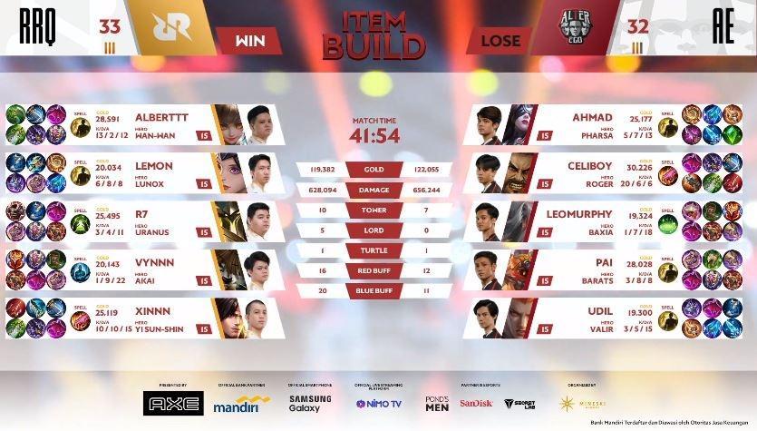 Statistik game kelima RRQ Hoshi vs Alter Ego. (YouTube/ MPL Indonesia)