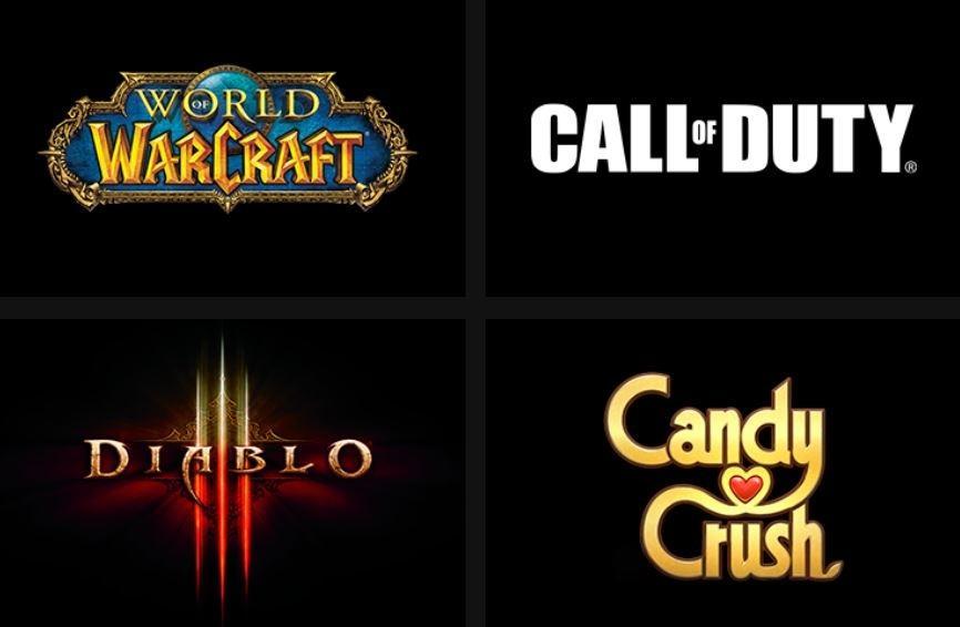 Franchise game dari Activision Blizzard. (Activision Blizzard)