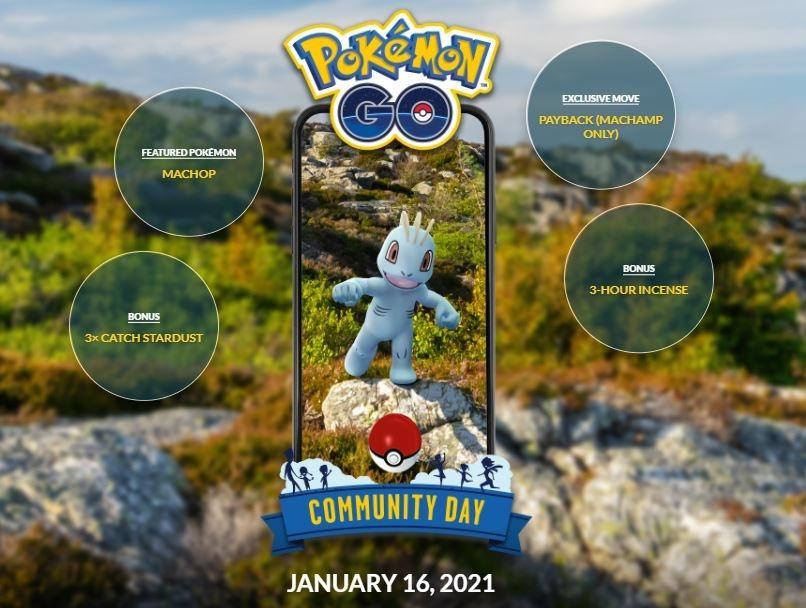 Event Community Day Januari 2021 Pokomen Go. (Pokemongolive)