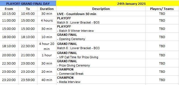 Jadwal M2 World Championship fase Grand Final. (Istimewa)