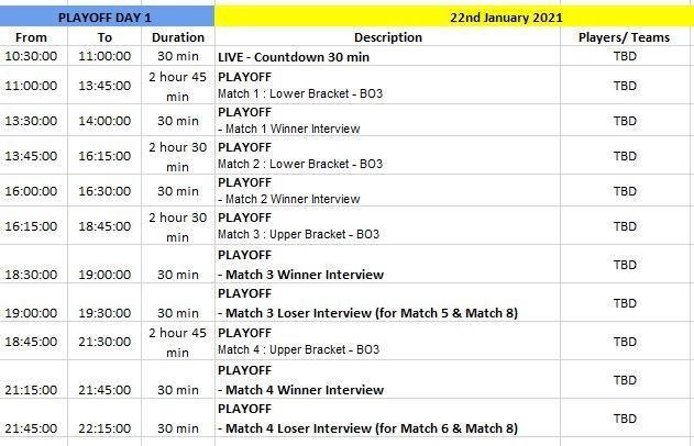 Jadwal M2 World Championship fase Play Off Day 1 . (Istimewa)