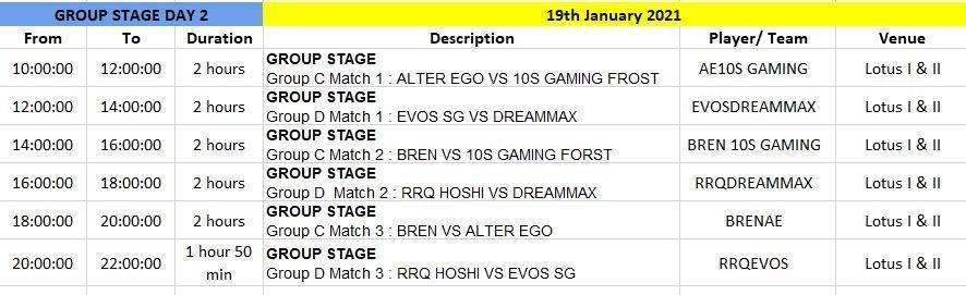 Jadwal M2 World Championship fase grup hari kedua 19 Januari 2021. (Istimewa)