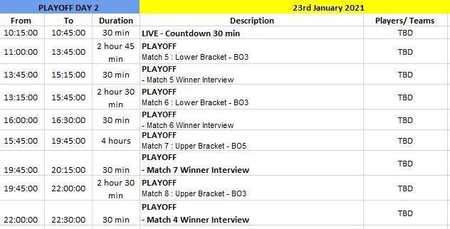 Jadwal M2 World Championship fase Play Off Day 2. (Istimewa)