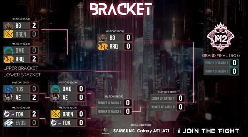 Bracket M2 World Championship babak play-off Day 1. (YouTube/ MPL Indonesia)