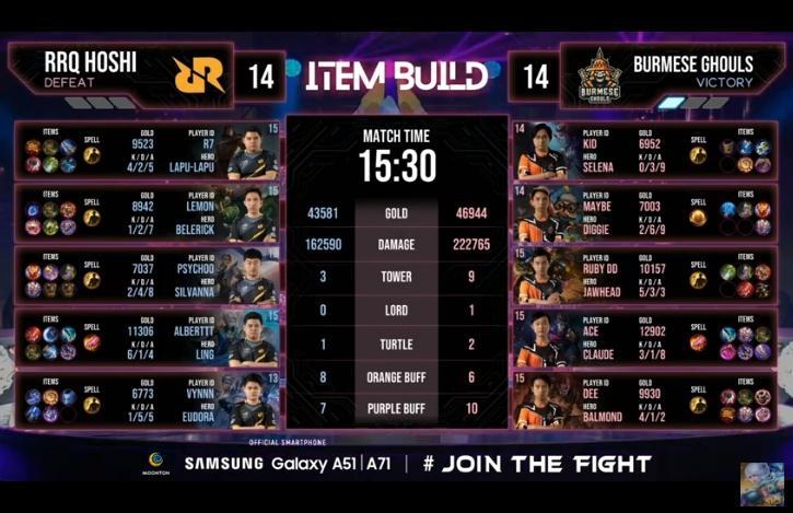 Game 1 RRQ Hoshi vs Burmese Ghouls di grand final M2. (youtube/MLBB Indonesia)