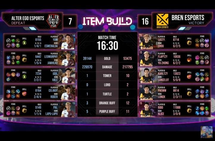 Game 2 Bren Esports vs Alter Ego di M2 World Championship 2020. (youtube/MLBB Indonesia)