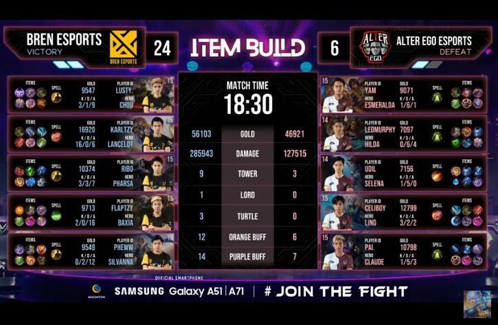 Game 3 Bren Esports vs Alter Ego di M2 World Championship 2020. (youtube/MLBB Indonesia)