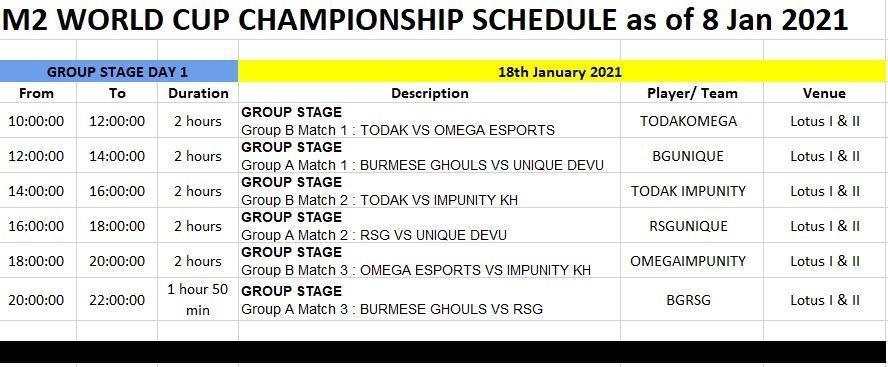 Jadwal M2 World Championship fase grup hari pertama 18 Januari 2021. (Istimewa)