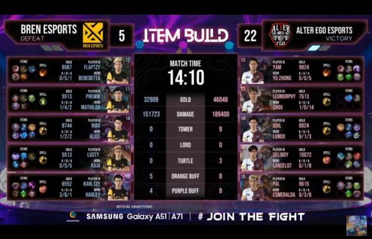 Game 1 Bren Esports vs Alter Ego di M2 World Championship 2020. (youtube/MLBB Indonesia)