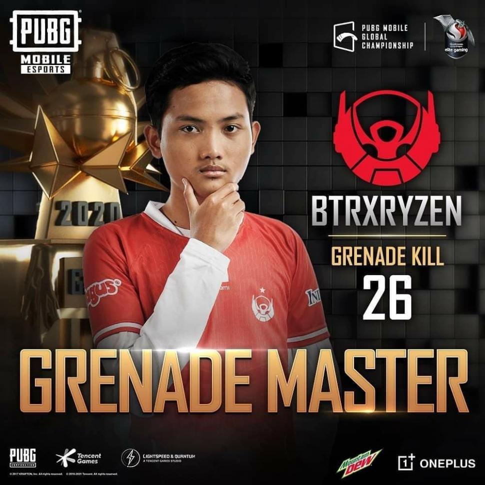 Bigetron Red Aliens, Ryzen jadi pemain terbaik PMGC 2020. (instagram/esportspubgmobile)