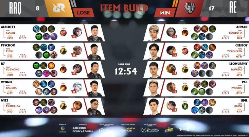 Game kedua Alter Ego vs RRQ dimenangkan oleh AE dengan skor 21 vs 12. (YouTube/ MPL Indonesia)