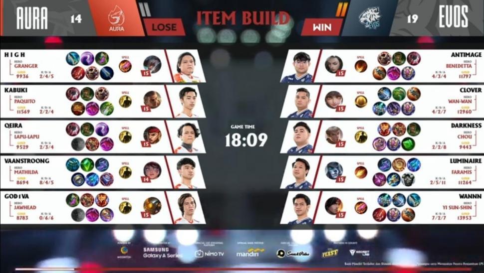 Game kedua EVOS Legends vs Aura Fire. (youtube/MPL Indonesia)