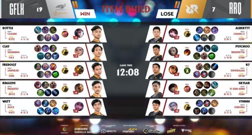 Game ketiga Genflix Aerowolf vs RRQ pada Week 3 Day 3 dimenangkan oleh Aerowolf. (YouTube/ MPL Indonesia)