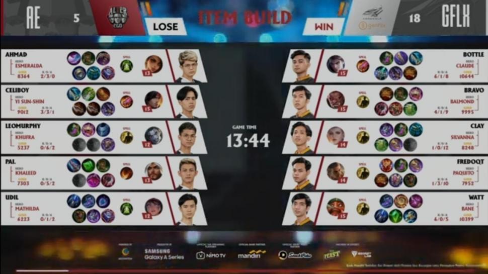 Game kedua Alter Ego vs Genflix Aerowolf di MPL Season 7 Week 5. (youtube/MPL Indonesia)