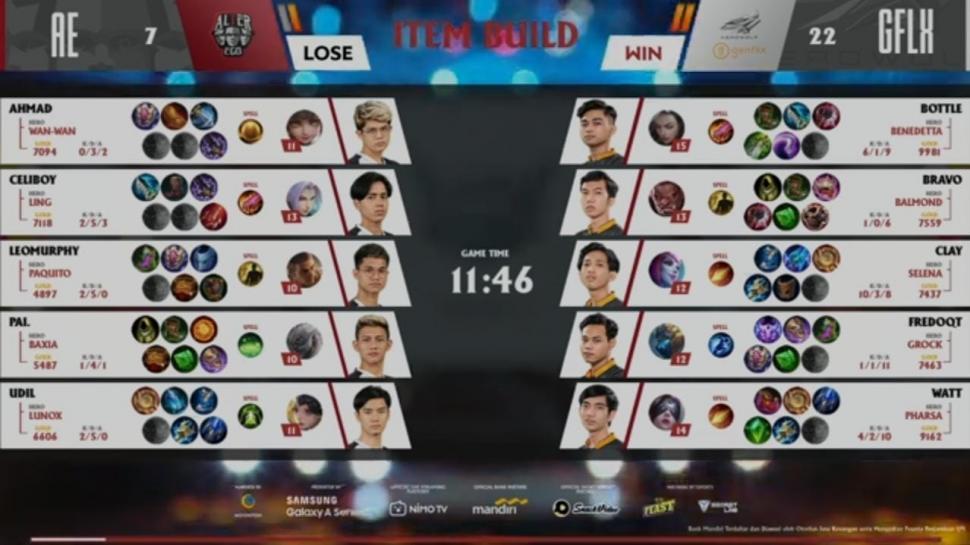 Game ketiga Alter Ego vs Genflix Aerowolf di MPL Season 7 Week 5. (youtube/MPL Indonesia)