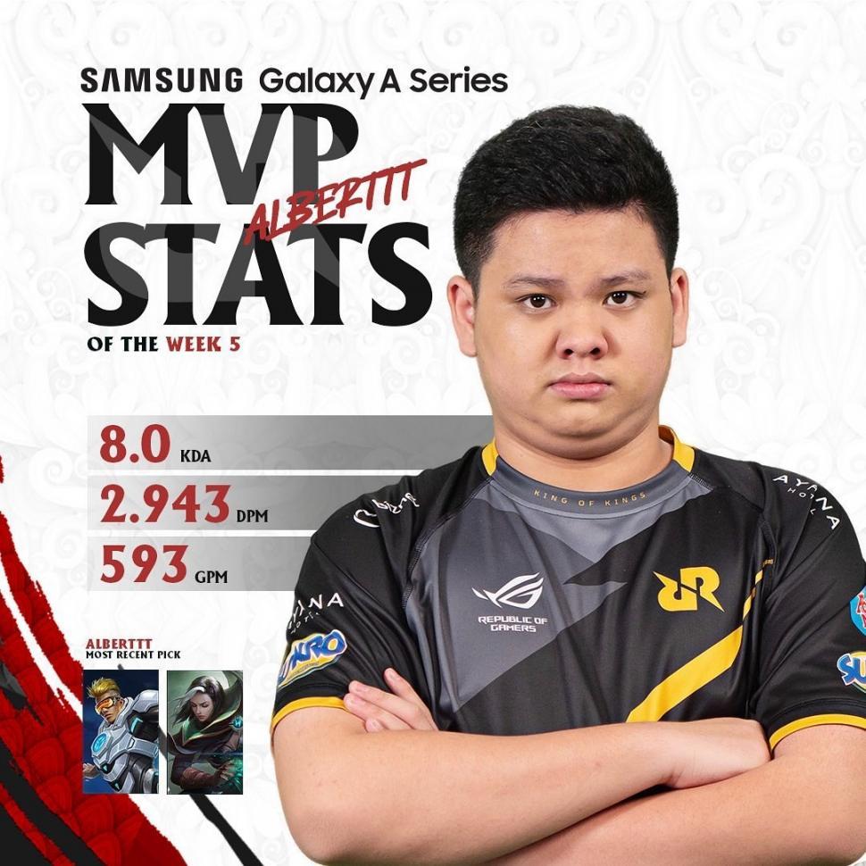 Albert jadi MVP of The Week di pekan kelima. (Instagram/ mpl.id.official)