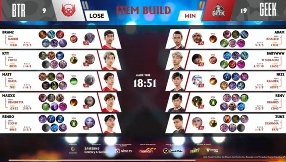 Game pertama Bigetron Alpha vs Geek Fam. (youtube/MPL Indonesia)