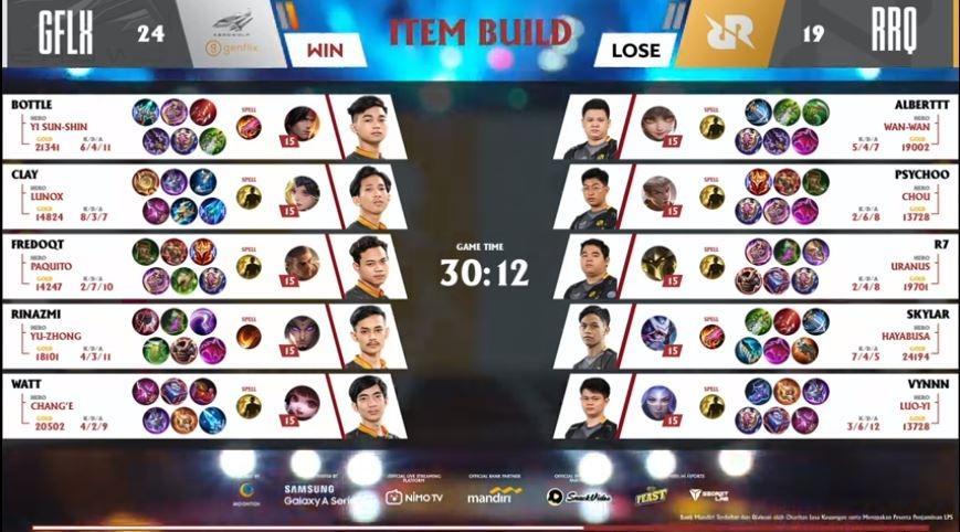 Game pertama Genflix Aerowolf vs RRQ pada Week 3 Day 3 dimenangkan oleh Aerowolf. (YouTube/ MPL Indonesia)