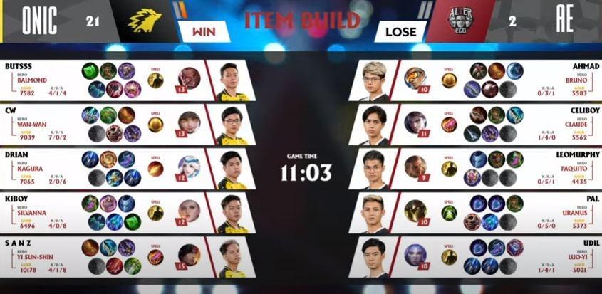 Game pertama ONIC vs Alter Ego dimenangkan oleh ONIC. (YouTube/ MPL Indonesia)