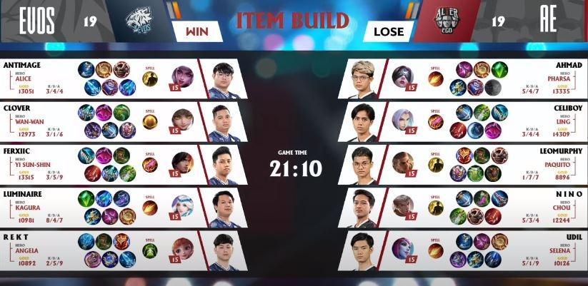 Game kedua Alter Ego vs EVOS dimenangkan oleh EVOS. (YouTube/ MPL Indonesia)