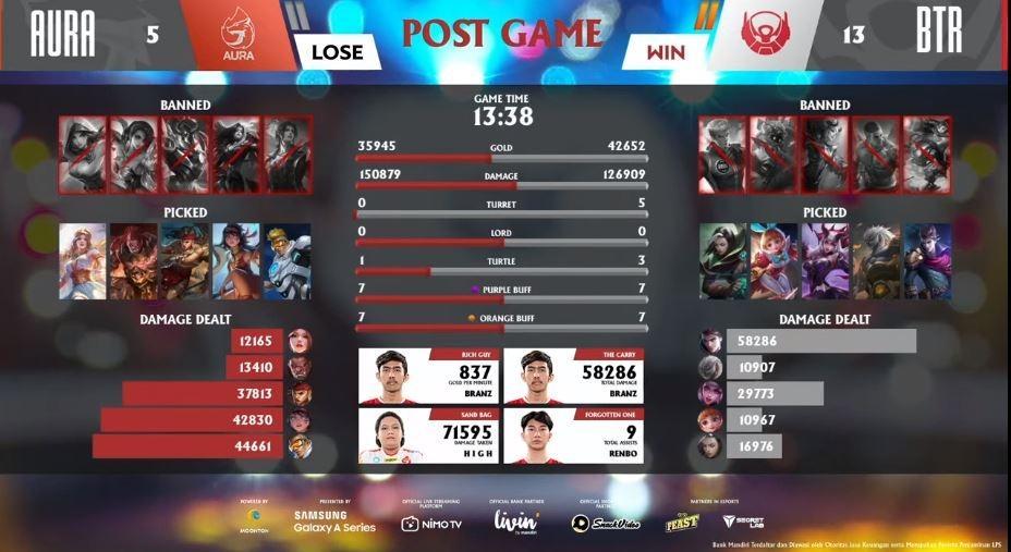 Game kedua Aura vs Bigetron Week 6 dimenangkan oleh BTR. (YouTube/ MPL Indonesia)