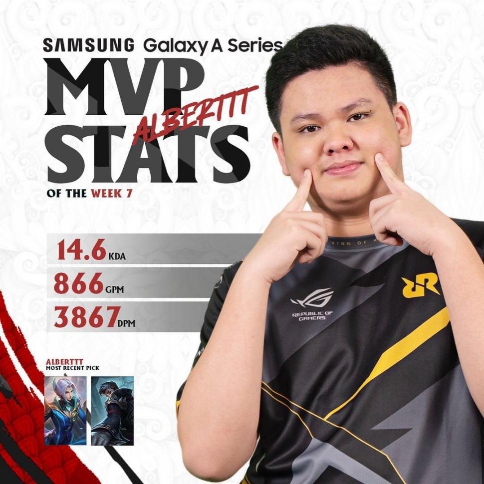 RRQ Albert sabet gelar MVP of the Week di pekan ketujuh MPL Season 7. (Instagram/ mpl.id.official)
